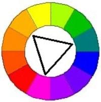 Barevný kruh míchání barev